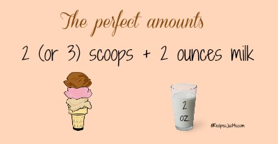 2 or 3 scoops of ice cream to 2 ounces of milk is about right for the perfect milkshake