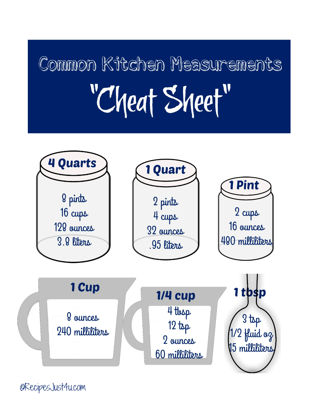 meauring cups and jars with measurement conversions and text reading common kitchen conversions