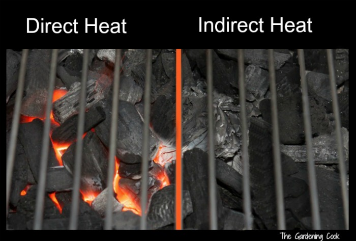 Direct vs indirect heat. Indirect is best for grilling chicken legs
