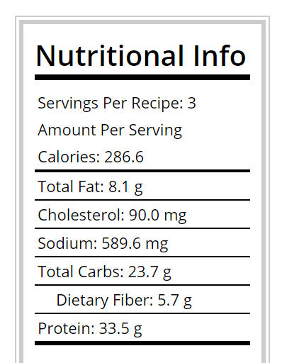 Nutritional information for the One pot Balsamic Chicken