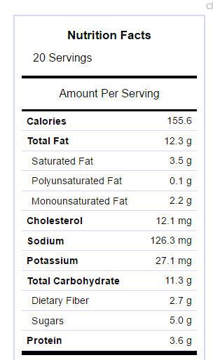 Nutritional information for Orange dark chocolate cookies