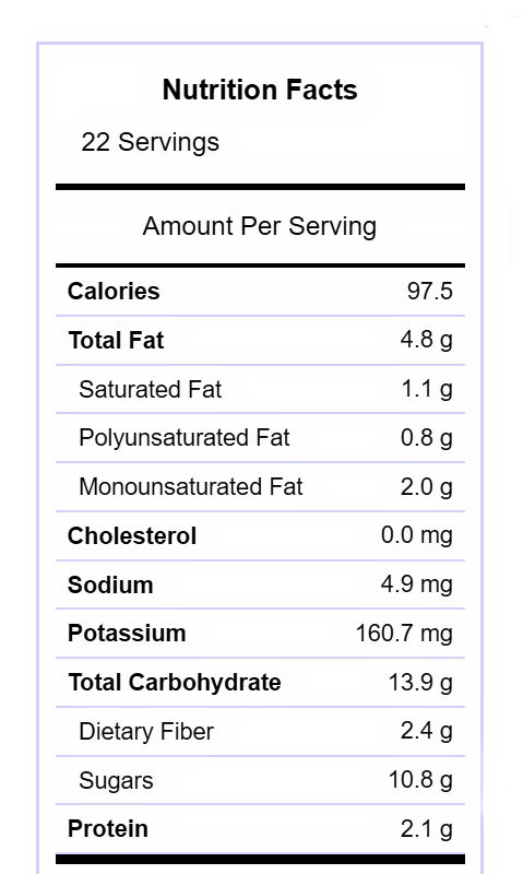 Nutritional info for energy bites