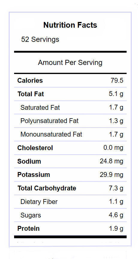 nutritional info for the pumpkin balls