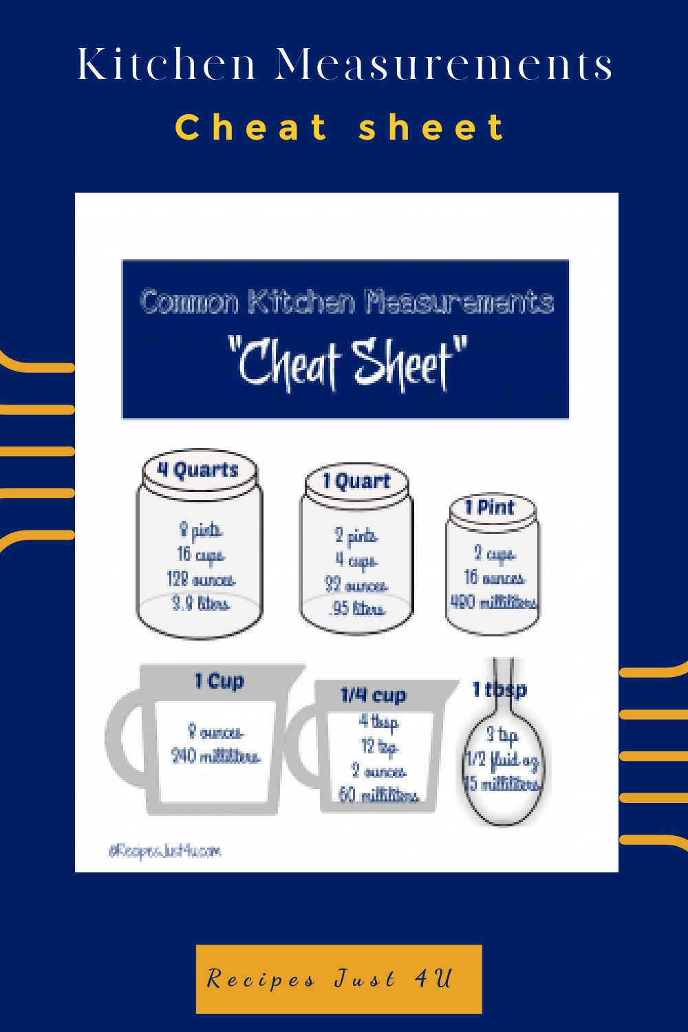Jars and cups with recipe conversions and text reading Kitchen measurements cheat sheet.